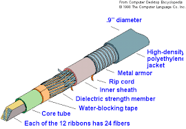 Box Type Fiber Optic Splitter
