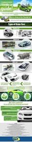 best 25 eco friendly cars ideas on pinterest toys for christmas