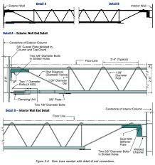 Free Timber Truss Design Software by Typical Roof Truss Design Greenhouse Rebuild W Wood Pinterest