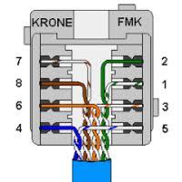 krone cat5 wiring diagram yondo tech
