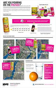 Pop Vs Soda Map Healthy Beverages