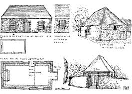 The Basic House by Friends Meeting House Faringdon Community Website South West
