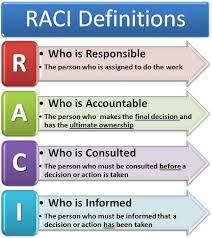 Raci Chart Template Fileraciq Chart Responsibility Assignment Rasci Matrix Template