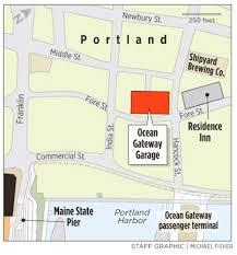developers try to restart portland waterfront projects portland
