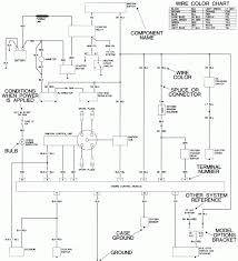 troubleshooting chapter eight faults in vacuum tube circuits