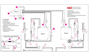 universal hid relay harness hidextra