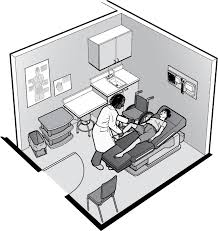 layout of medical office access to medical care for individuals with mobility disabilities