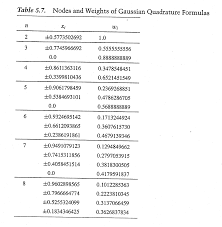 Gaussian Integral Table Nodes And Weights Of Gaussian Quadrature Formulas Chegg Com