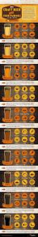 best thanksgiving beers best 25 beer pairing ideas only on pinterest craft beer near me