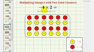 multiplying integers using two color counters zeros needed youtube
