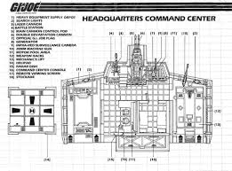 g i joe headquarters command center