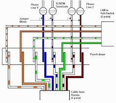 krone phone socket wiring diagram