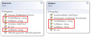 Single Table Inheritance Implementing Inheritance With The Entity Framework 6 In An Asp Net