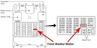 nissan primera fuse box diagram nissan wiring diagrams