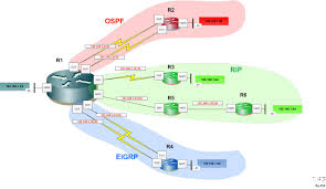 ccie the beginning page 3