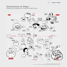 Meme Faces Names - names of meme faces memeshappy