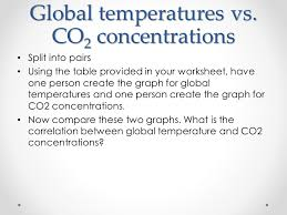 lesson 1 causes and evidences of climate ppt download