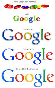 colors meaning the meaning of the colors in the google logo