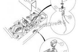 remarkable gas club car wiring diagram photos wiring schematic