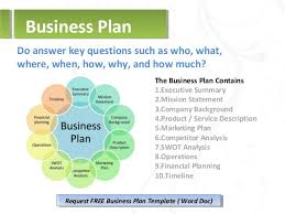 Free Business Plan Template Nz by Network Marketing Business Plan Template Money Business