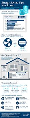 energy saving tips for summer how to save energy ameriprise auto home insurance