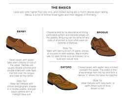 amazon in buying guide men u0027s formal shoes shoes u0026 handbags
