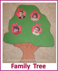 esl efl preschool teachers family theme ideas for preschool ela