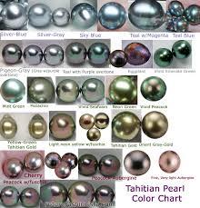 types of opal 6a00d83454775669e201287665e5ae970c pi 1 150 1 200 pixels rocks