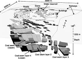 Illinois Mine Subsidence Map by A Gis Based Prediction Method To Evaluate Subsidence Induced