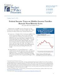 Federal Tax Table For 2014 Federal Income Taxes On Middle Income Families Remain Near