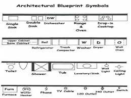 architectural symbols for floor plans architectural drawing sizes architectural drawing symbols floor plan