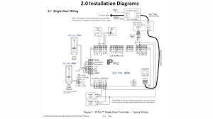 ip pro ip based access control starter kit part 2 locksmith ledger