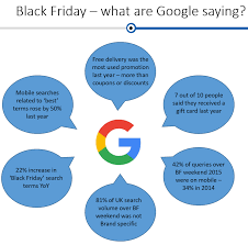 black friday marketing strategies calm amongst the chaos how can i tailor my marketing strategy