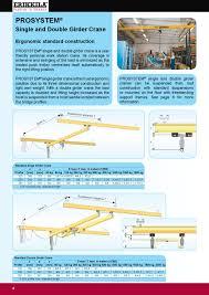 erikkila kransystemer fra fyns kran udstyr by fyns kran udstyr a s