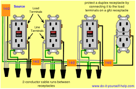 electrical can i add a standard receptacle on a gfci circuit