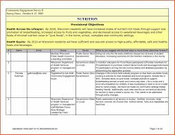Local Resume Writers For Payroll Resume Writer In Nyc Business Nonprofit Business Plan