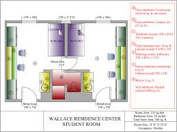 wallace residence center