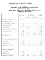 cara membuat laporan laba rugi komersial neraca komersial per 31 desember ppt download