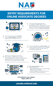 canadian high school online entry requirements for online degrees at nau nau