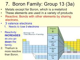 Periodic Table With Families Name For Group 13 On The Periodic Table Aviongoldcorp