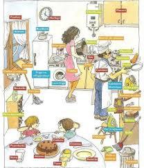 dans la cuisine dans la cuisine fle scoop it homeschool