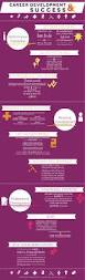 Occupational Goals Examples Resumes by Best 25 Professional Goals Ideas On Pinterest Career Ideas