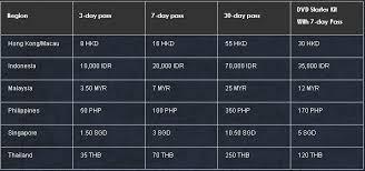 battlenet prepaid card starcraft 2 asia prepaid card price for philippines malaysia