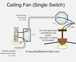 wiring diagram for ceiling fan with light kit integralbook com