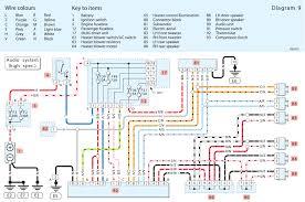 trailer plug wiring diagram on 7 way round pin trailer wiring