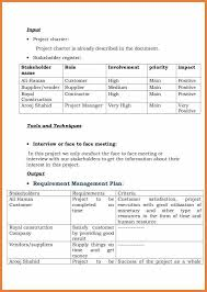 Resume Sle Objectives Sop Proposal - resume introduction cover letter