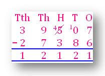 subtraction how to subtract 2 digit 3 digit 4 digit numbers