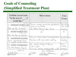 Counseling Treatment Plan Goals Chestnut Health Systems Ppt