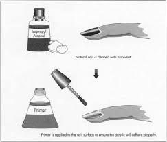 how acrylic fingernail is made making used structure steps