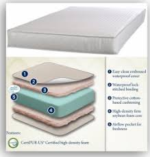 Safety 1st Heavenly Dreams Crib Mattress This Article Is A Top Ten List Of The Best Crib Mattresses There